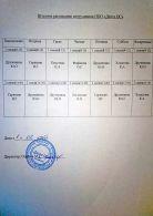 Штатное расписание специалистов в филиале на Опалихинской